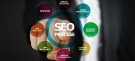 Claves para optimizar el SEO interno de tu web